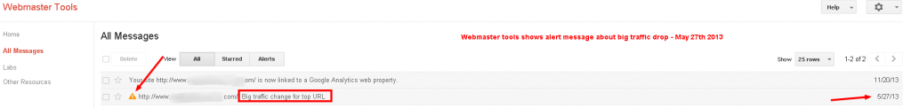 Webmaster Tools   All Messages